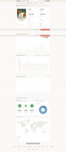 Estadísticas Catálogo Virtual